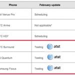 AT&T NoDo schedule
