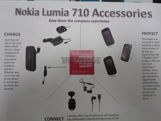 Nokia Lumia 710 Accessories