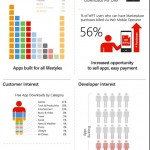 marketplaceopportunityinfographic