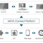 infografia platform