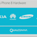 wp8manufacturers